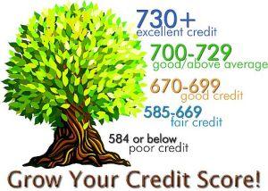 credit-score-